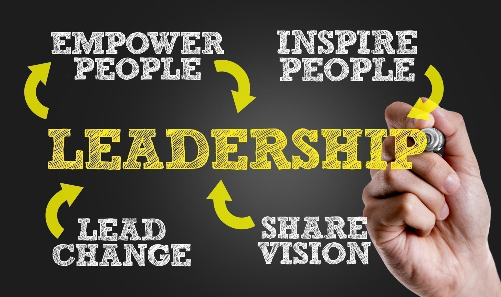 To achieve your best results, leadership needs transformation too
