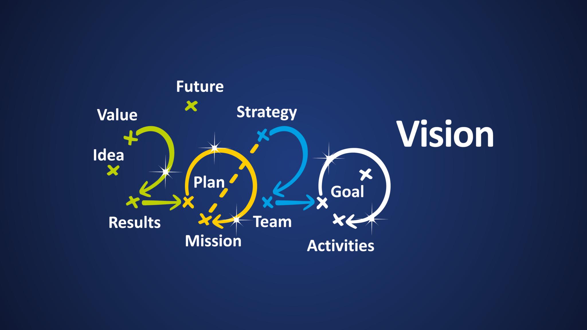 Lean-Agile Leadership Series – Post 3 – See The Vision
